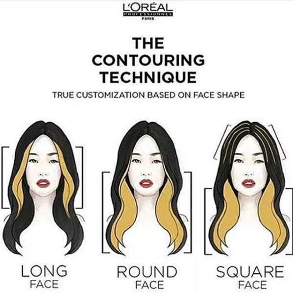 Hair Colour Contouring